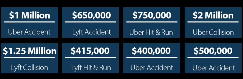 Whiplash Personal Injury Lyft Automobile Accident Attorney