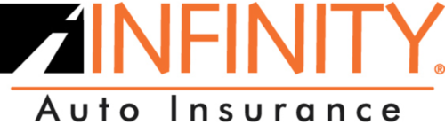 Time It Takes to Settle a Claim with Infinity Insurance