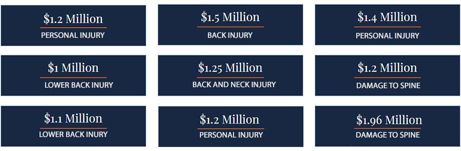 Average Compensation Value Lumbar Fusion Case Worth Injury